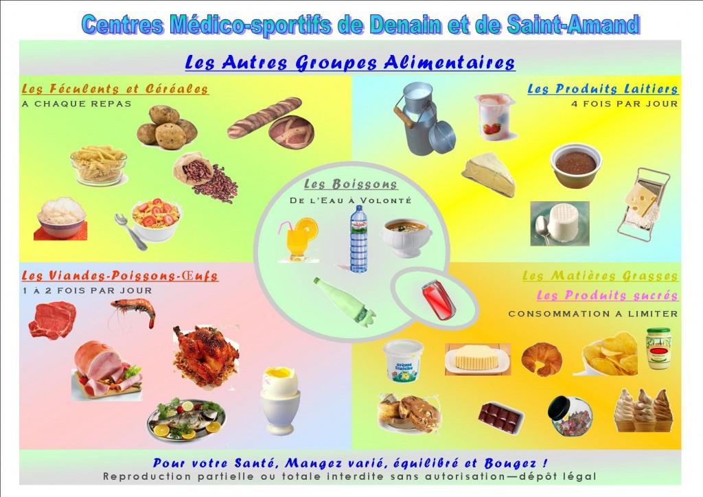 Alimentation pour sportif occasionnel et athlète