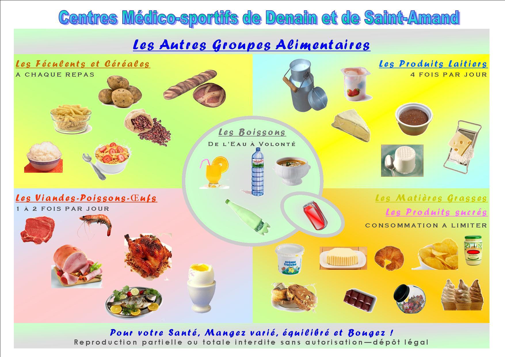 Aliments sportif r gime pauvre en calories - Quels sont les aliments pauvres en glucides ...