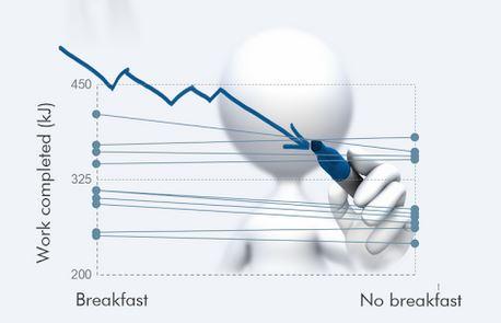 entrainement avec petit déjeuner