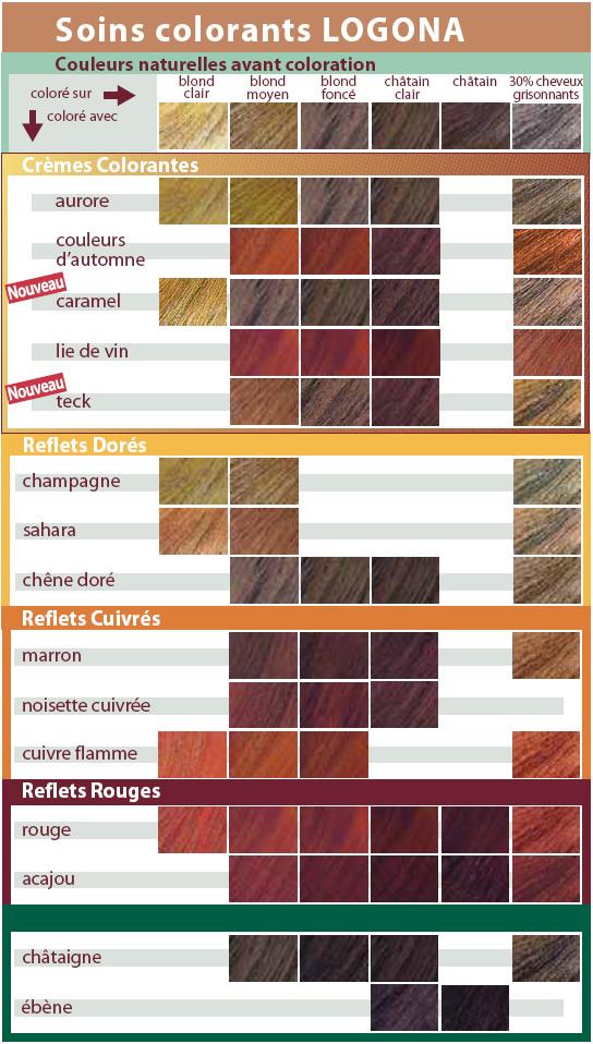 coloration logona - Coloration Cheveux Vgtale